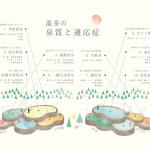 senshitsu 02 1 150x150 - 石和温泉のおすすめ人気旅館・ホテル&観光スポットとグルメ情報やお土産も