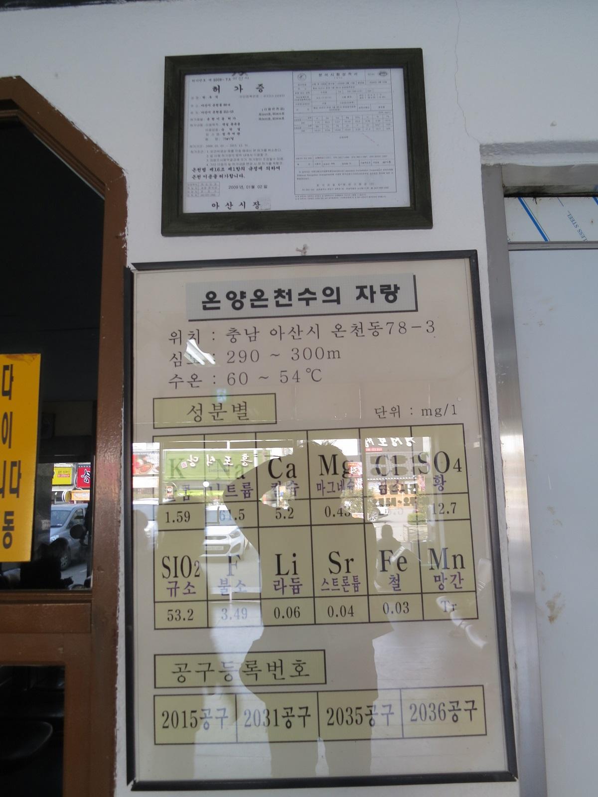 清州温泉の分析表