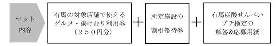 兵庫県_兵庫県_有馬グルメ&湯けむりチケット