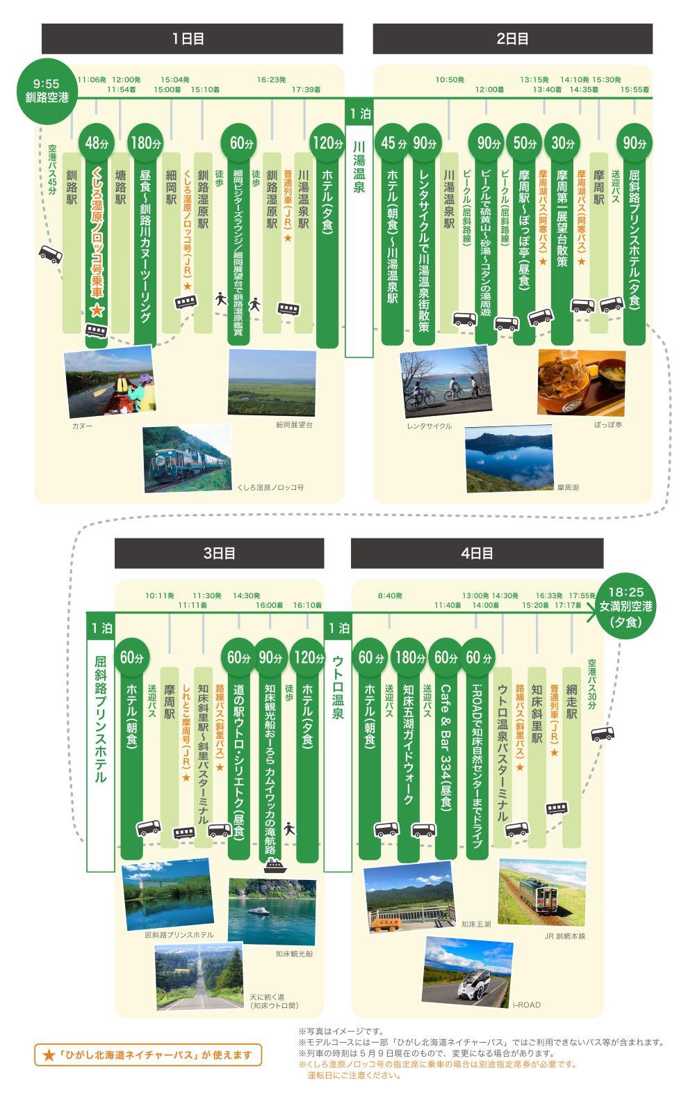 ひがし北海道ネイチャーパス08